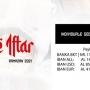 """""""DHURO NJË IFTAR"""", fushata e KMSH-së, tashmë e kthyer në traditë për gjatë muajit të Ramazanit"""
